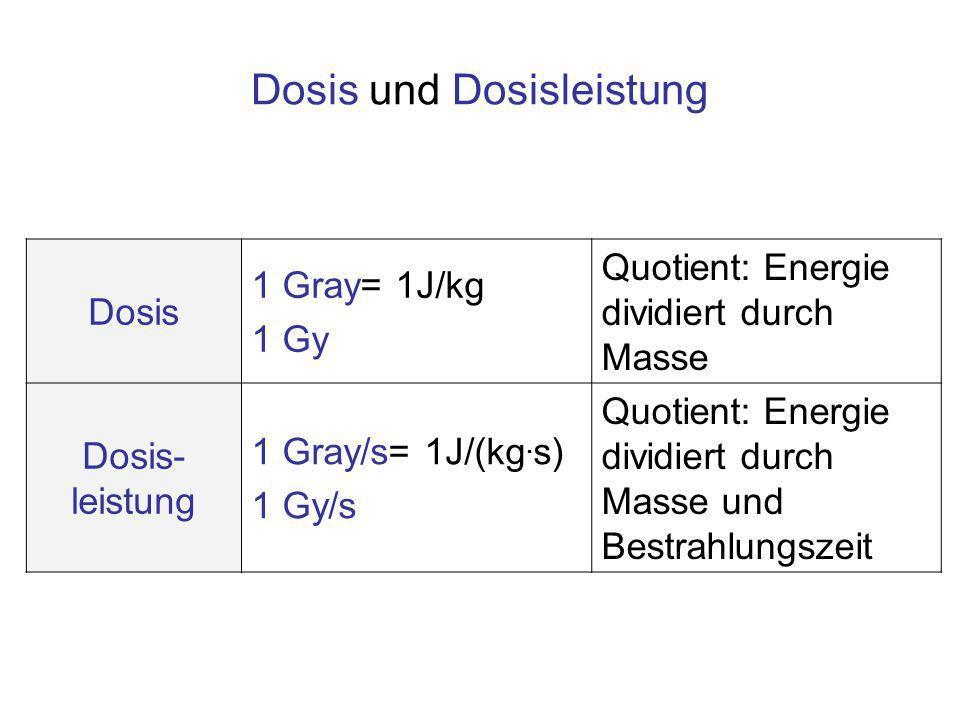 Dosis und Dosisleistung