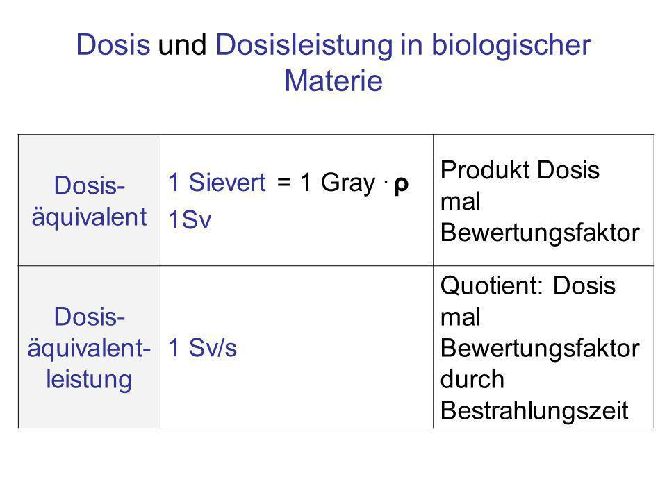 Dosis und Dosisleistung in biologischer Materie