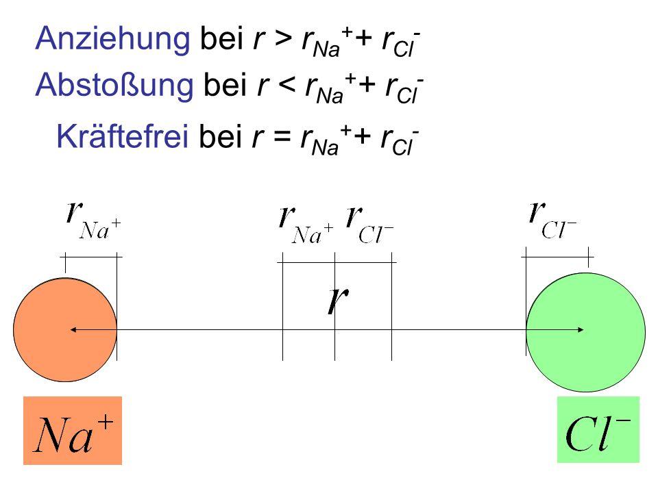 Anziehung bei r > rNa++ rCl-