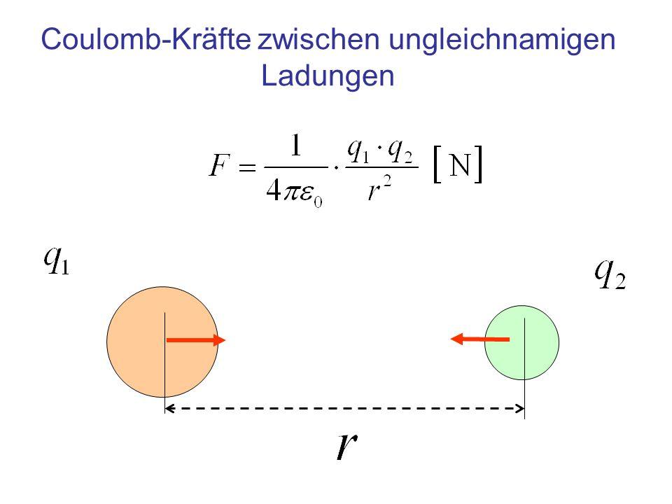 Coulomb-Kräfte zwischen ungleichnamigen Ladungen