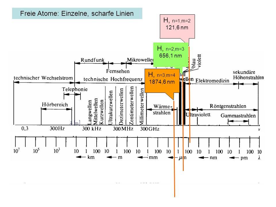 Freie Atome: Einzelne, scharfe Linien