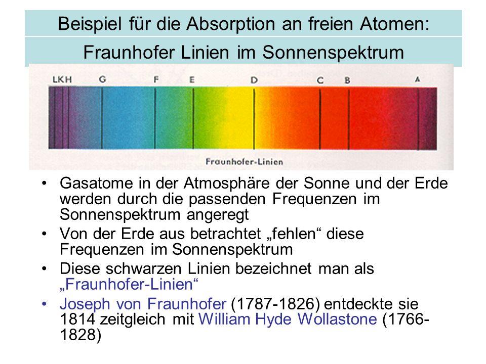 Fraunhofer Linien im Sonnenspektrum