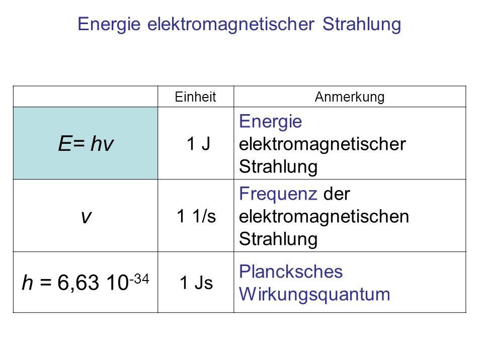 Energie elektromagnetischer Strahlung