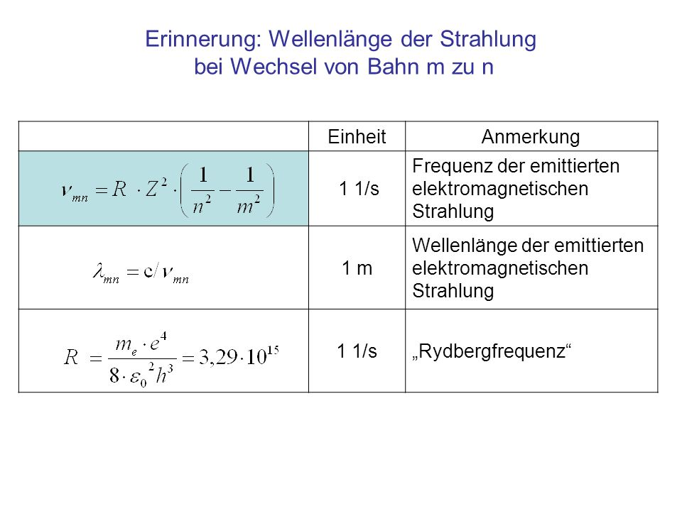 Erinnerung: Wellenlänge der Strahlung bei Wechsel von Bahn m zu n