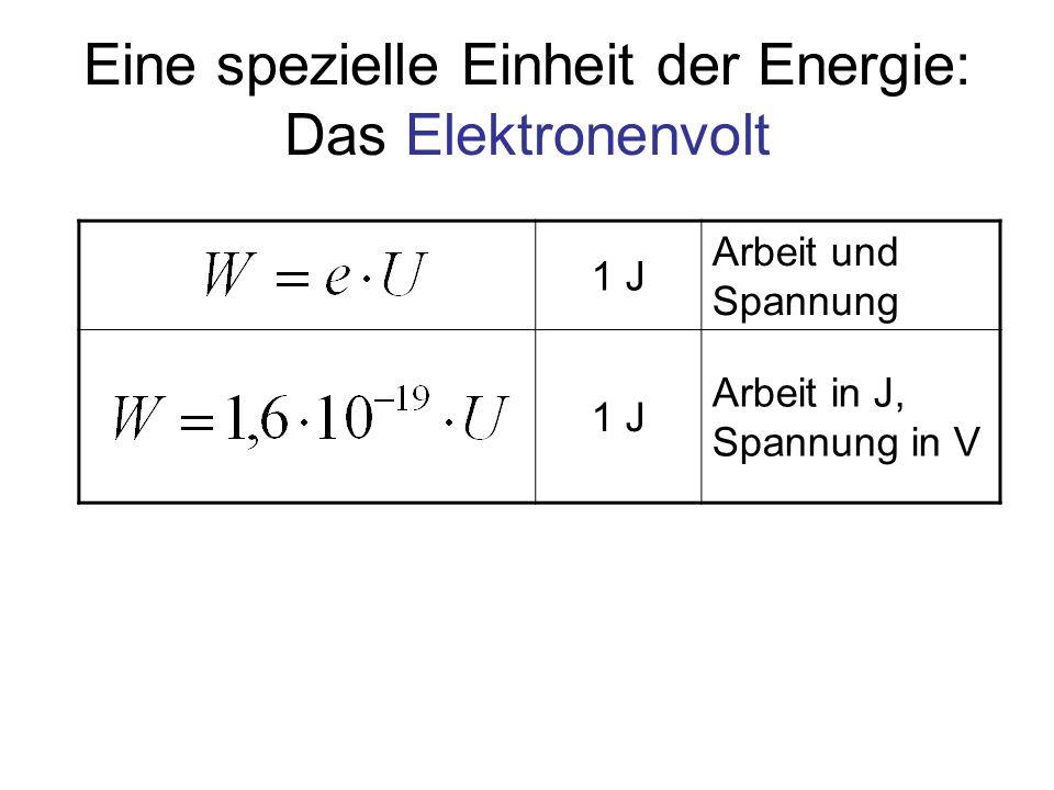Eine spezielle Einheit der Energie: Das Elektronenvolt