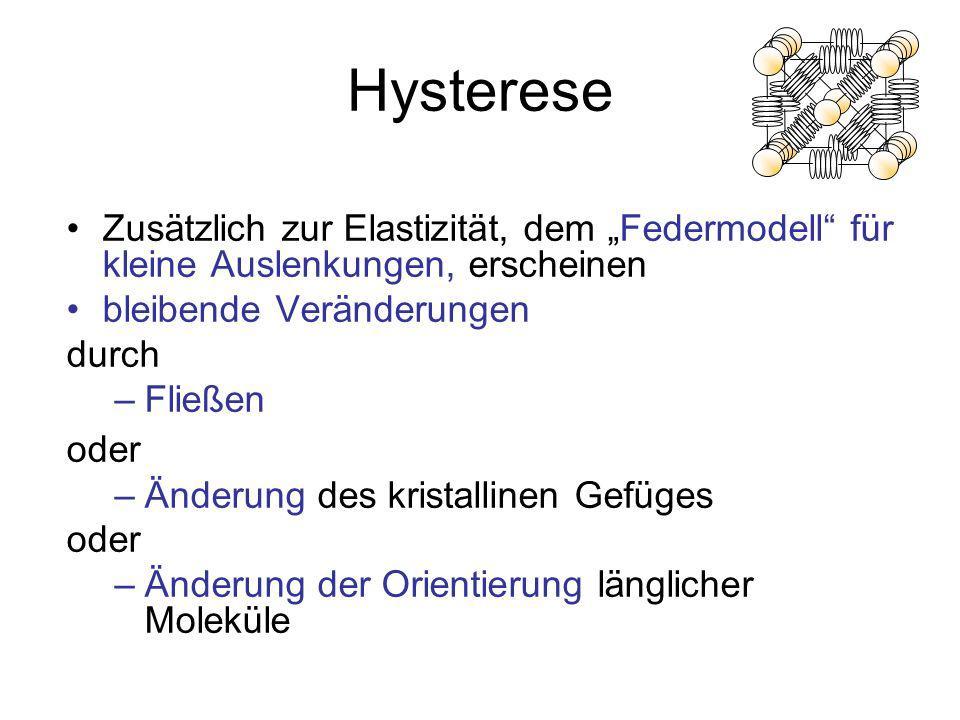 """Hysterese Zusätzlich zur Elastizität, dem """"Federmodell für kleine Auslenkungen, erscheinen. bleibende Veränderungen."""