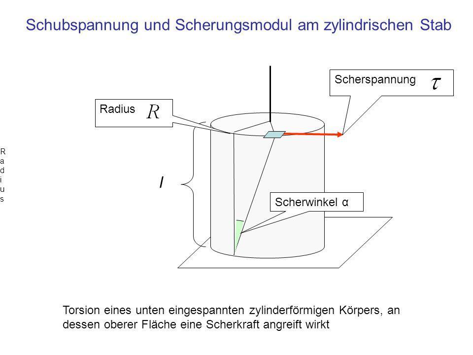 Schubspannung und Scherungsmodul am zylindrischen Stab