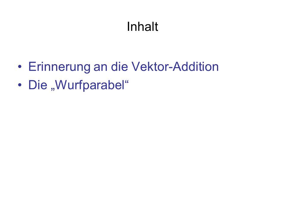 """Inhalt Erinnerung an die Vektor-Addition Die """"Wurfparabel"""