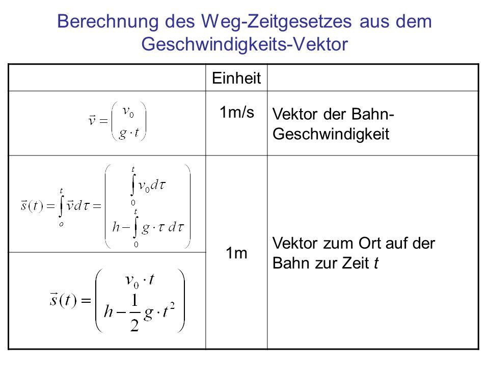 Berechnung des Weg-Zeitgesetzes aus dem Geschwindigkeits-Vektor