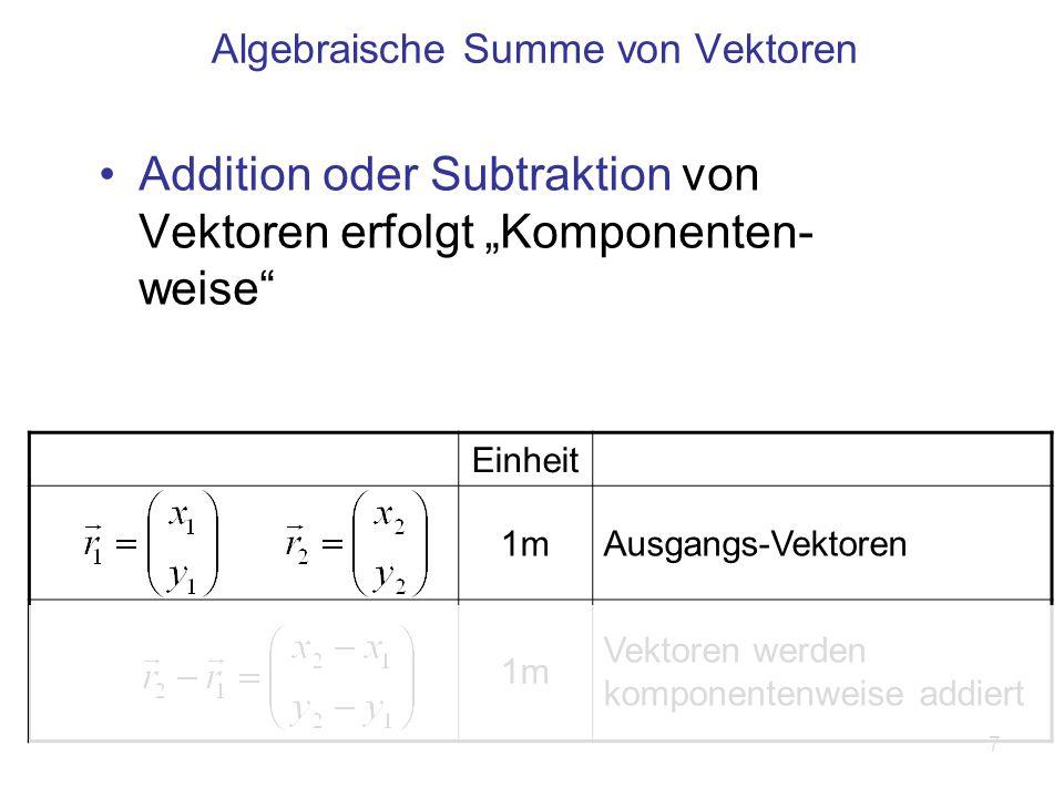 Algebraische Summe von Vektoren