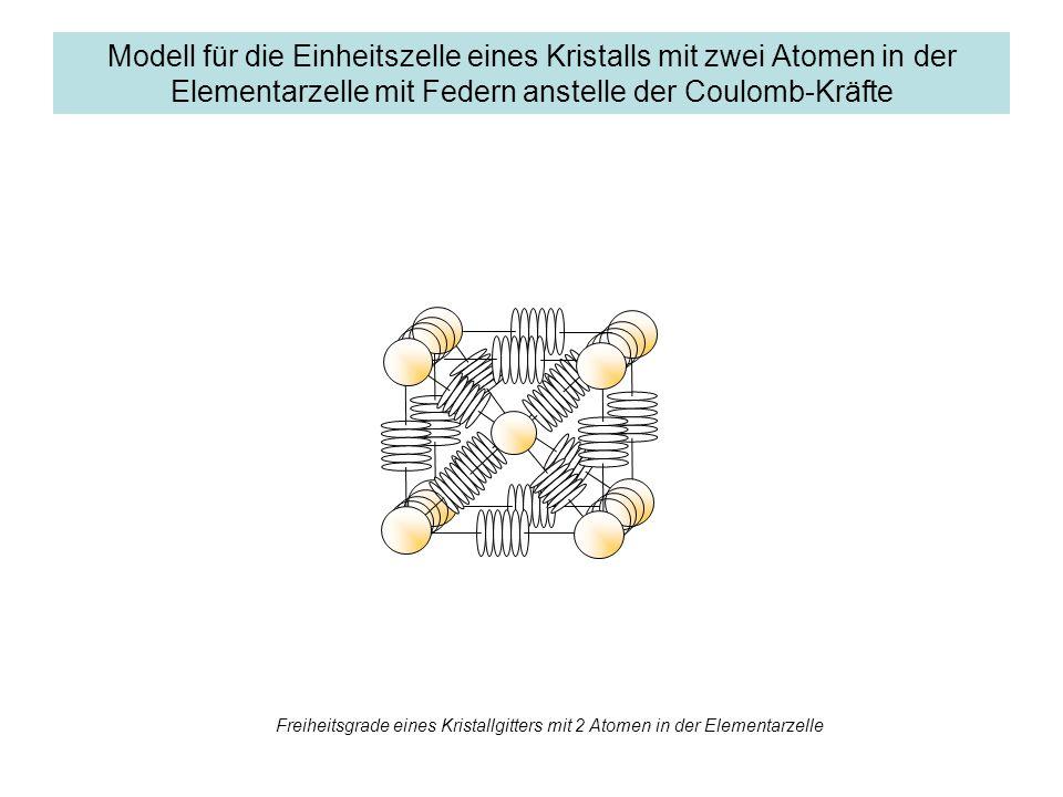 Modell für die Einheitszelle eines Kristalls mit zwei Atomen in der Elementarzelle mit Federn anstelle der Coulomb-Kräfte