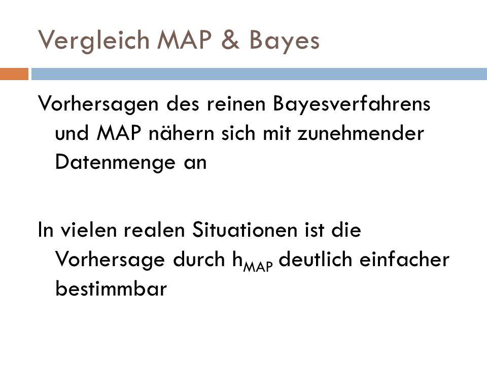 Vergleich MAP & Bayes