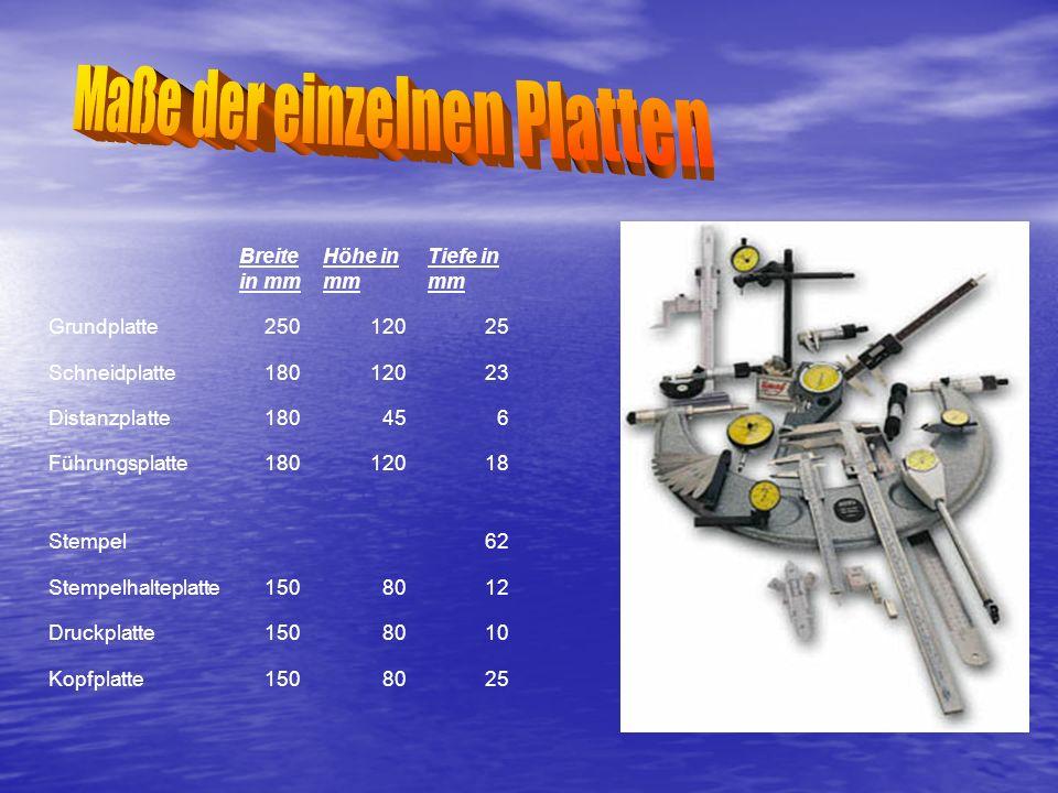 Maße der einzelnen Platten