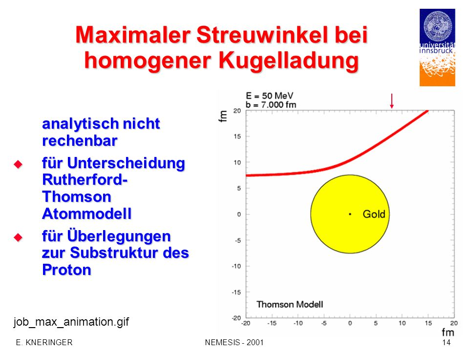 Maximaler Streuwinkel bei homogener Kugelladung