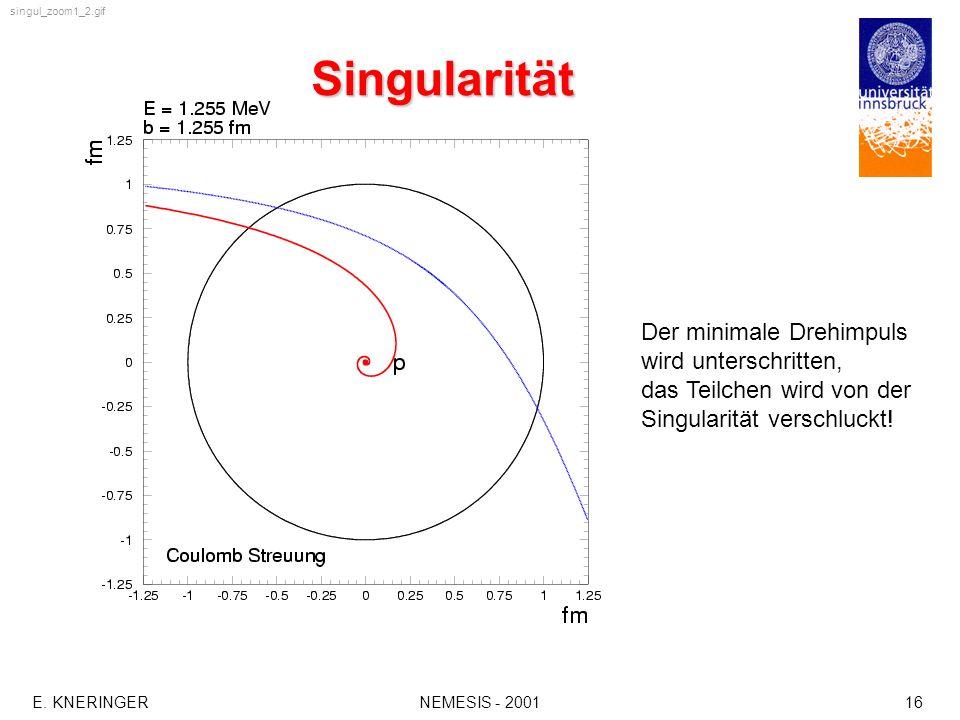 Singularität Der minimale Drehimpuls wird unterschritten,