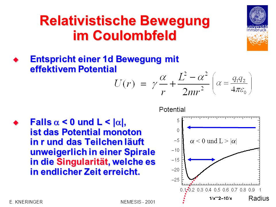Relativistische Bewegung im Coulombfeld