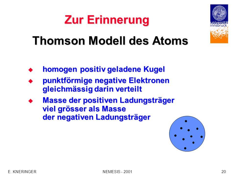 Zur Erinnerung Thomson Modell des Atoms