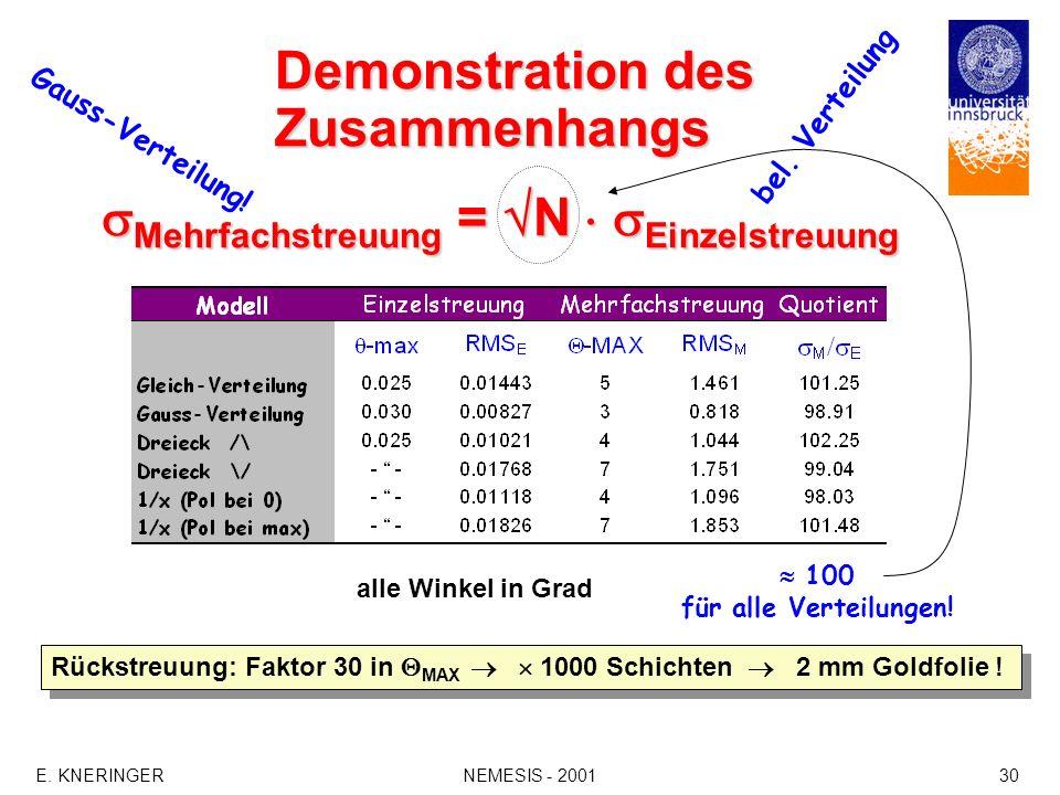 Demonstration des Zusammenhangs Mehrfachstreuung = N  Einzelstreuung