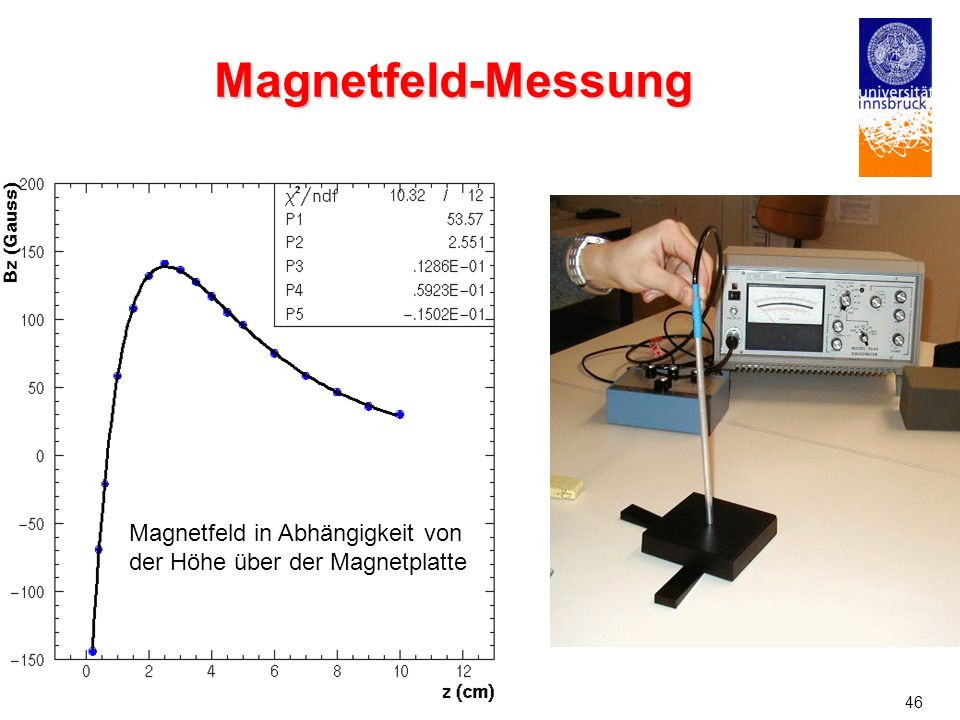Magnetfeld-Messung Magnetfeld in Abhängigkeit von der Höhe über der Magnetplatte.