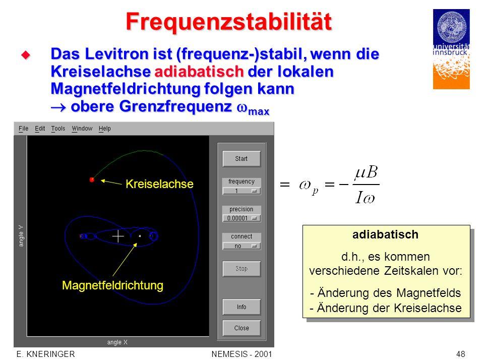 Frequenzstabilität