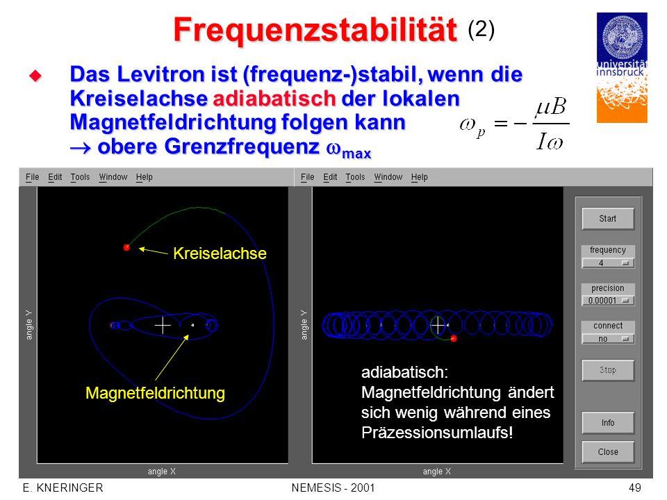 Frequenzstabilität (2)