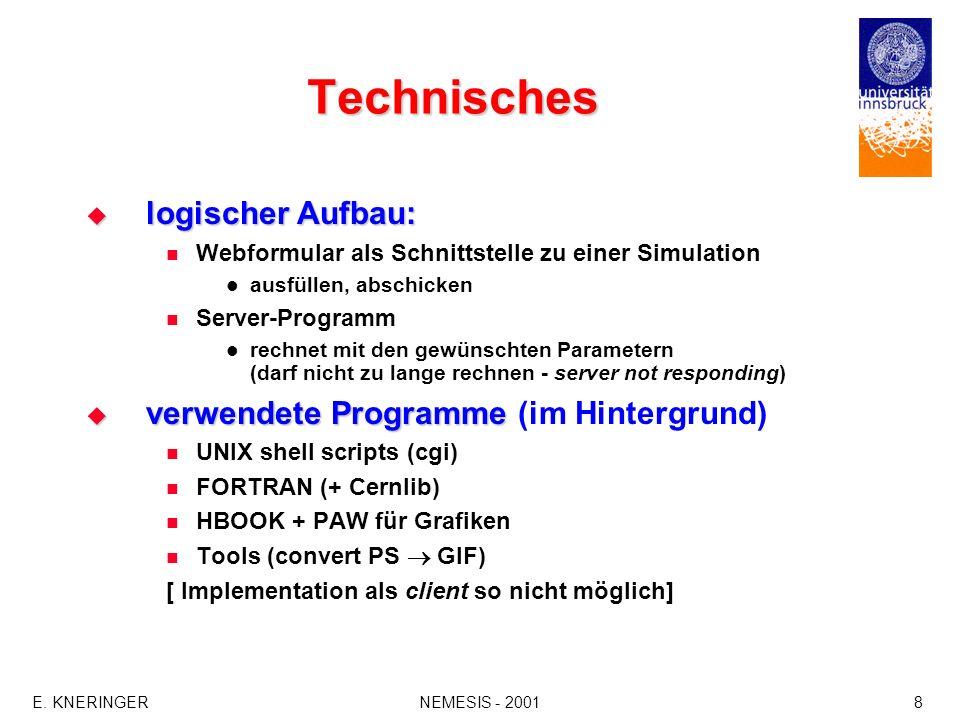 Technisches logischer Aufbau: verwendete Programme (im Hintergrund)