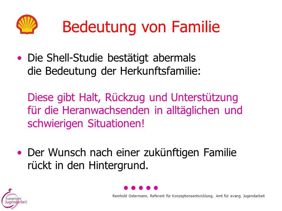 Bedeutung von Familie