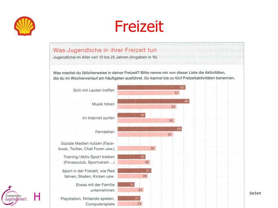 Freizeit H Reinhold Ostermann, Referent für Konzeptionsentwicklung, Amt für evang. Jugendarbeit