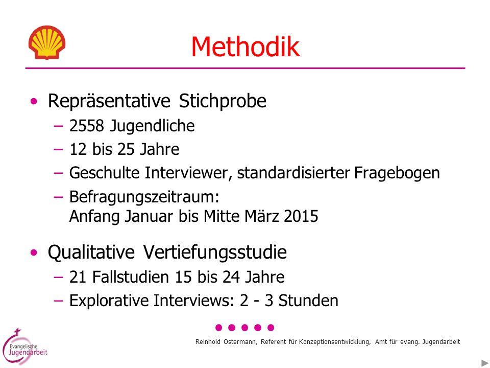 Methodik Repräsentative Stichprobe Qualitative Vertiefungsstudie