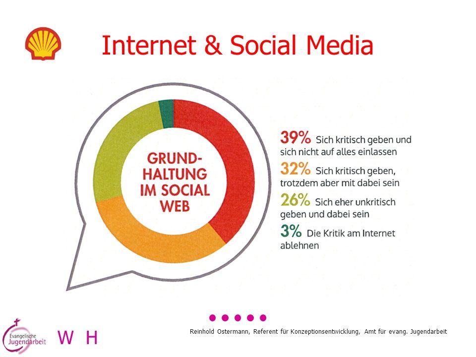 Internet & Social Media