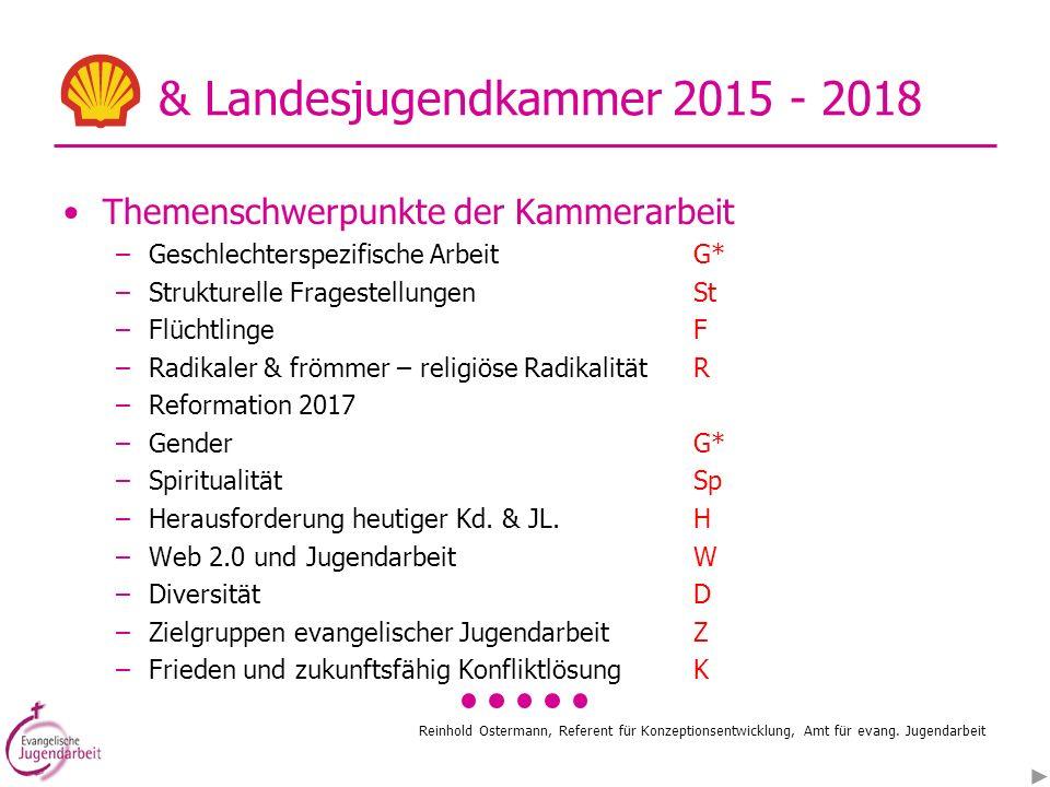 & Landesjugendkammer 2015 - 2018