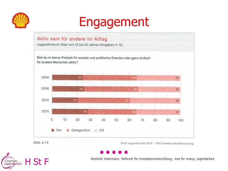 Engagement H St F. Reinhold Ostermann, Referent für Konzeptionsentwicklung, Amt für evang.