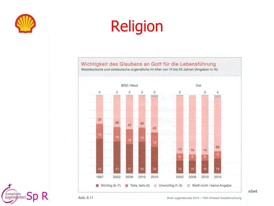 Religion Sp R. Reinhold Ostermann, Referent für Konzeptionsentwicklung im Amt für evang.