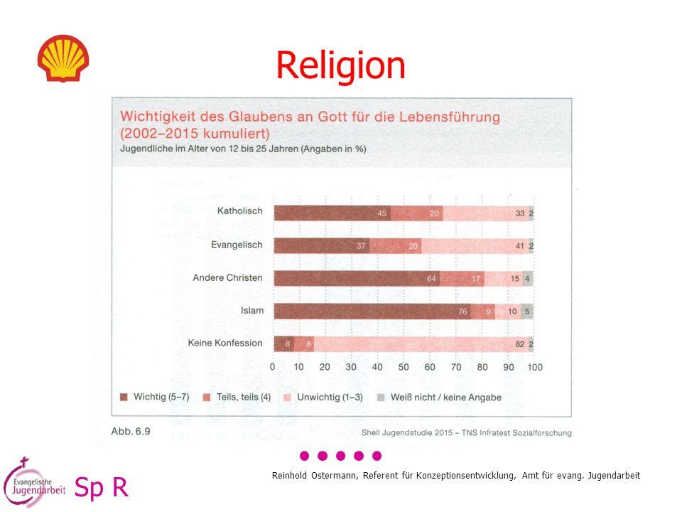 Religion Sp R Reinhold Ostermann, Referent für Konzeptionsentwicklung, Amt für evang. Jugendarbeit
