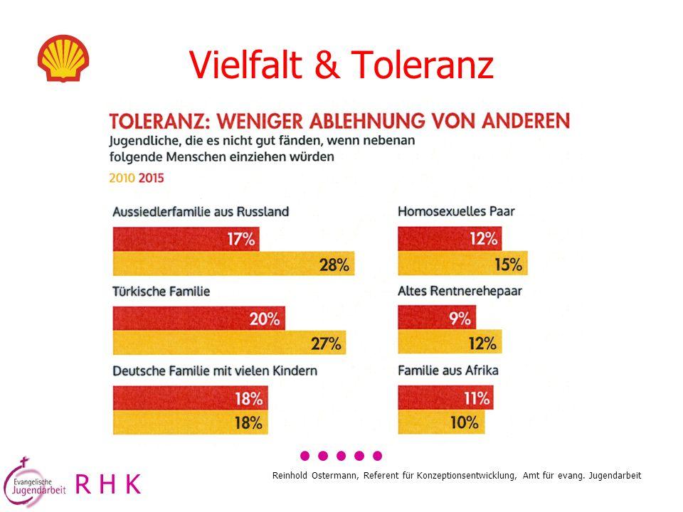 Vielfalt & Toleranz R H K