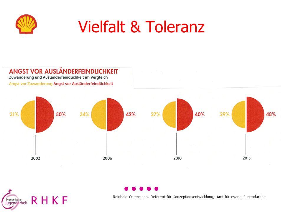 Vielfalt & Toleranz R H K F