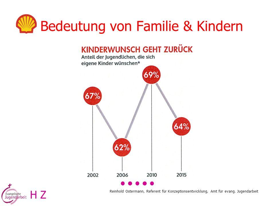 Bedeutung von Familie & Kindern