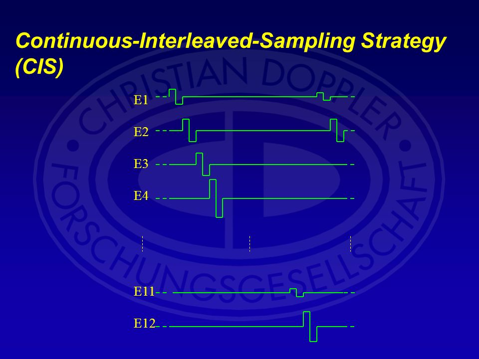 Continuous-Interleaved-Sampling Strategy (CIS)