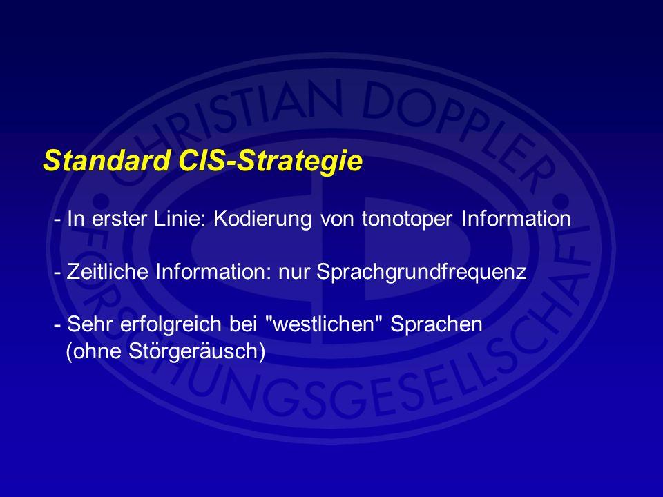 Standard CIS-Strategie