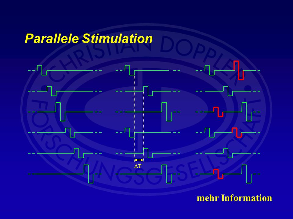 Parallele Stimulation
