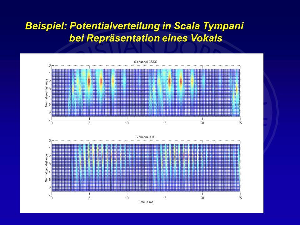 Beispiel: Potentialverteilung in Scala Tympani