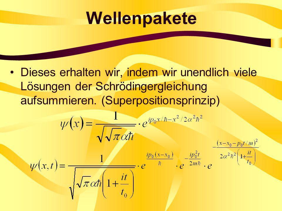 Wellenpakete Dieses erhalten wir, indem wir unendlich viele Lösungen der Schrödingergleichung aufsummieren.