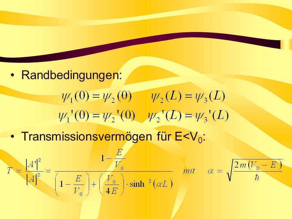 Randbedingungen: Transmissionsvermögen für E<V0: