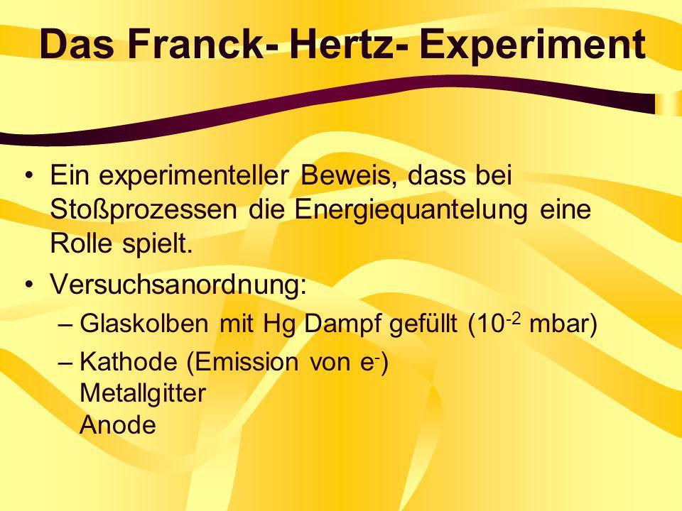 Das Franck- Hertz- Experiment
