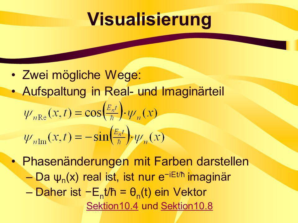 Visualisierung Zwei mögliche Wege: