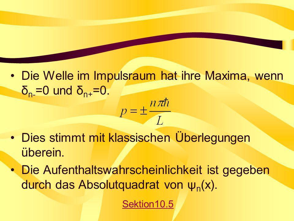 Die Welle im Impulsraum hat ihre Maxima, wenn δn-=0 und δn+=0.