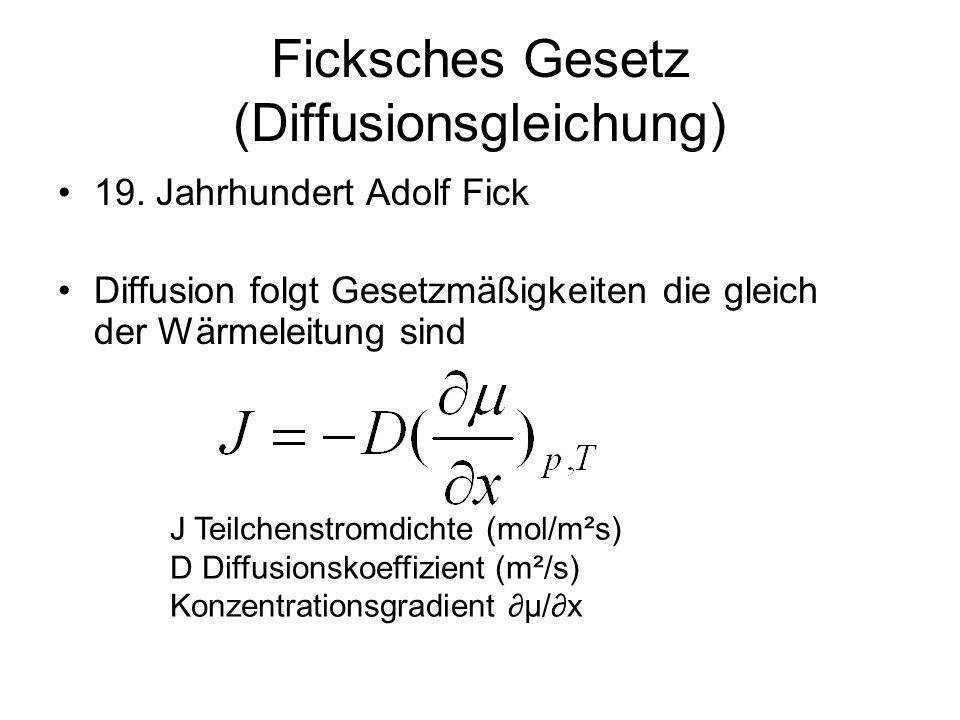 Ficksches Gesetz (Diffusionsgleichung)