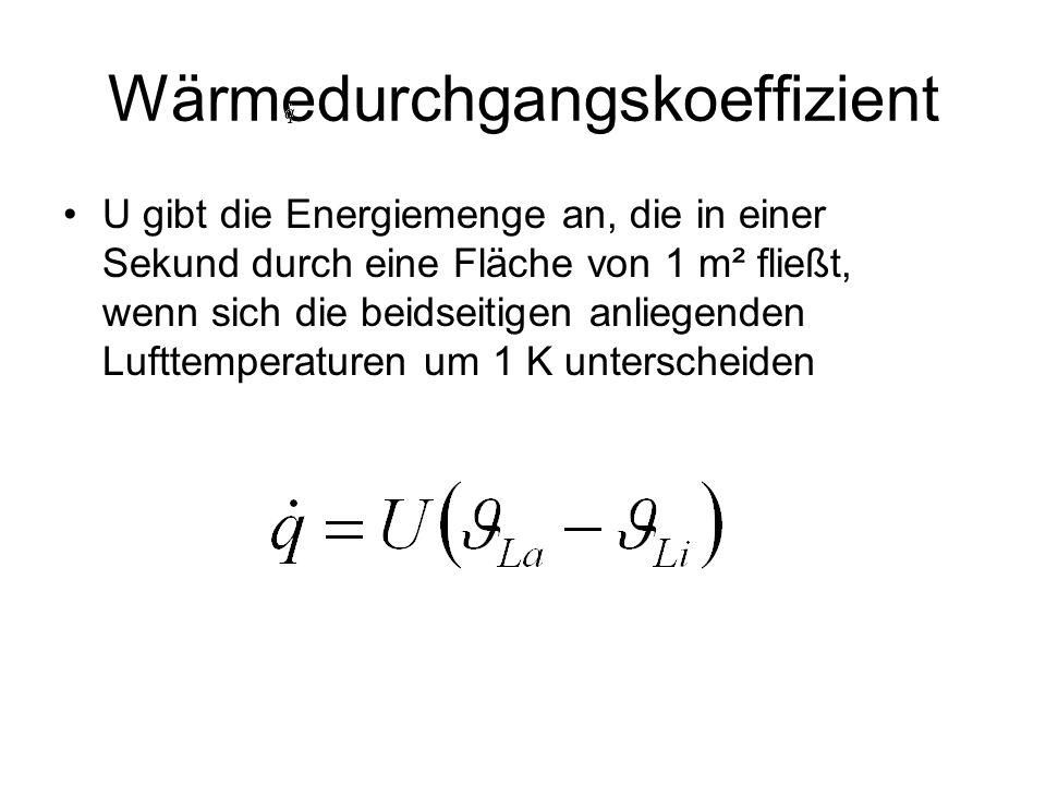 Wärmedurchgangskoeffizient