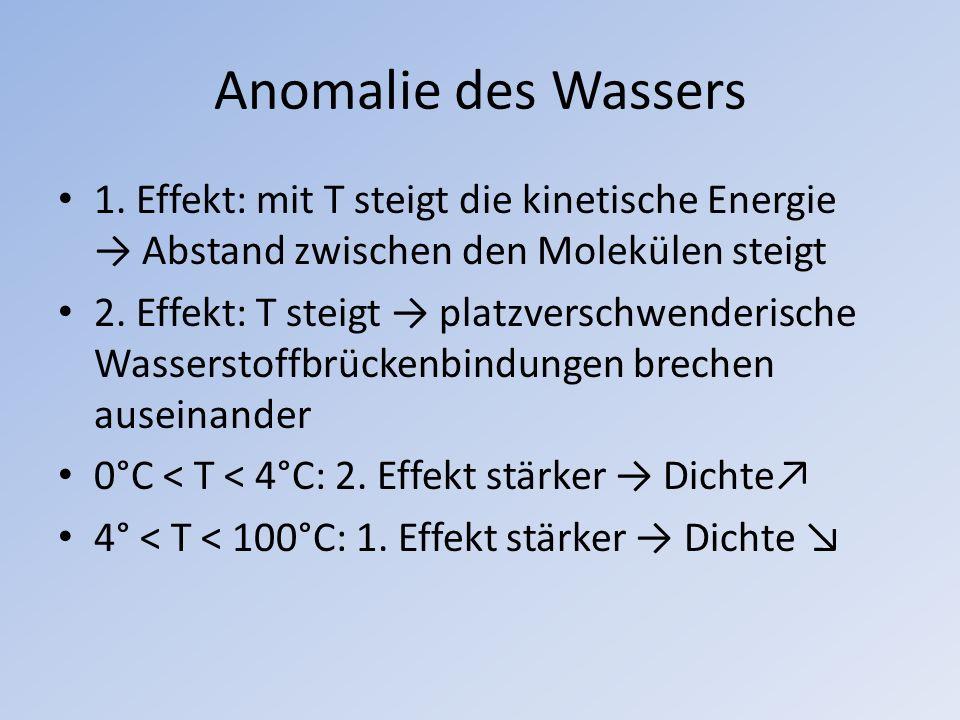 Anomalie des Wassers 1. Effekt: mit T steigt die kinetische Energie → Abstand zwischen den Molekülen steigt.