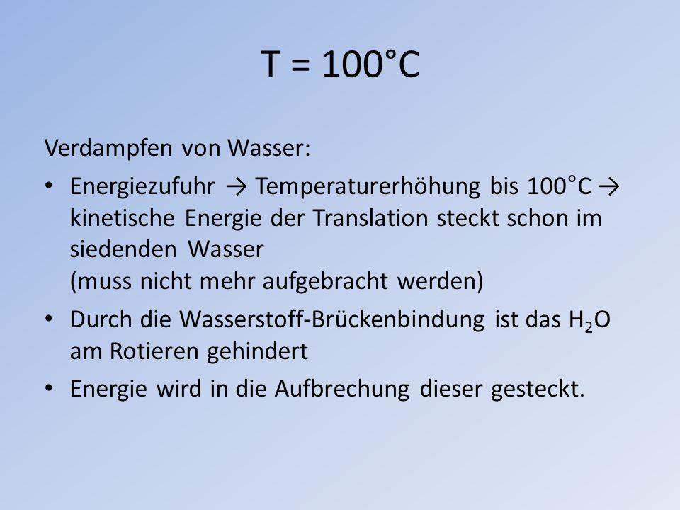 T = 100°C Verdampfen von Wasser: